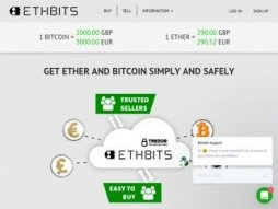Cost of site ethbits.com
